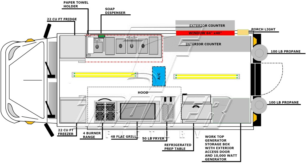 fryer wiring diagram get free image about wiring diagram