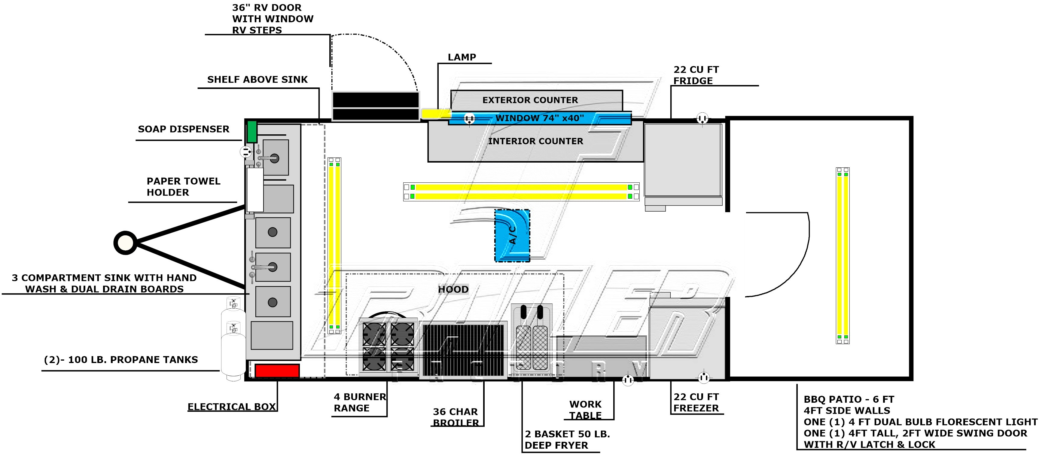 wiring diagram for concession trailer  wiring  electrical
